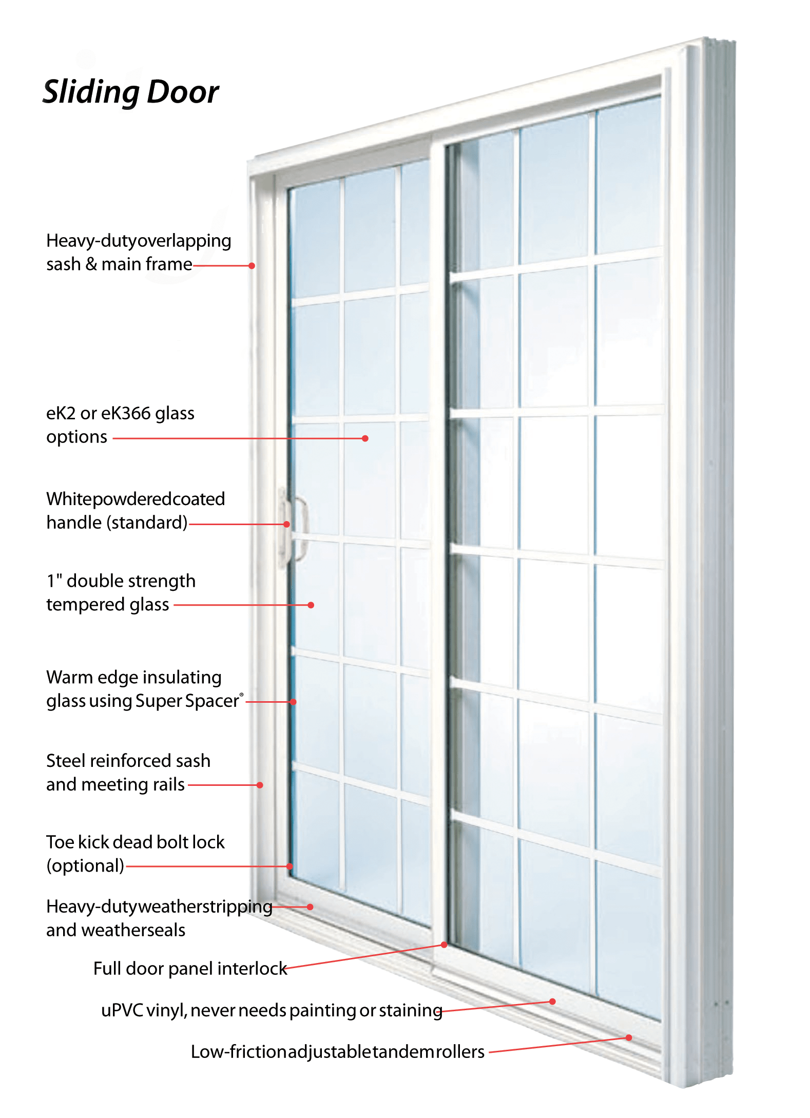 Sliding Door Installaton
